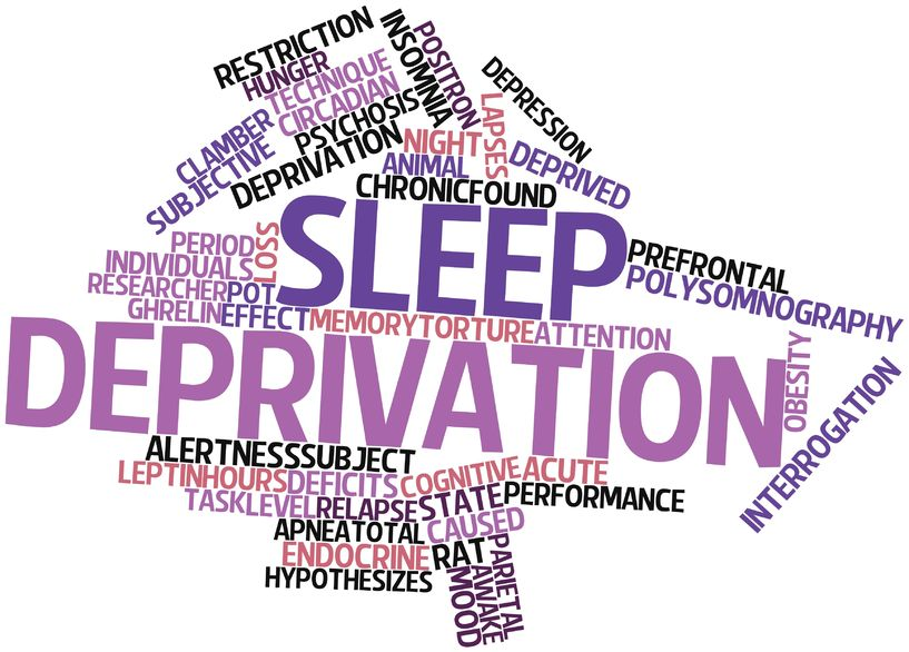 How Sleep Deprivation Makes You Fat